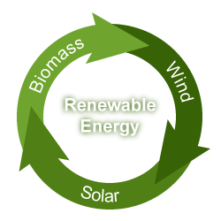 renewable_energy
